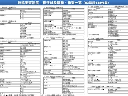 職種一覧表のサムネイル